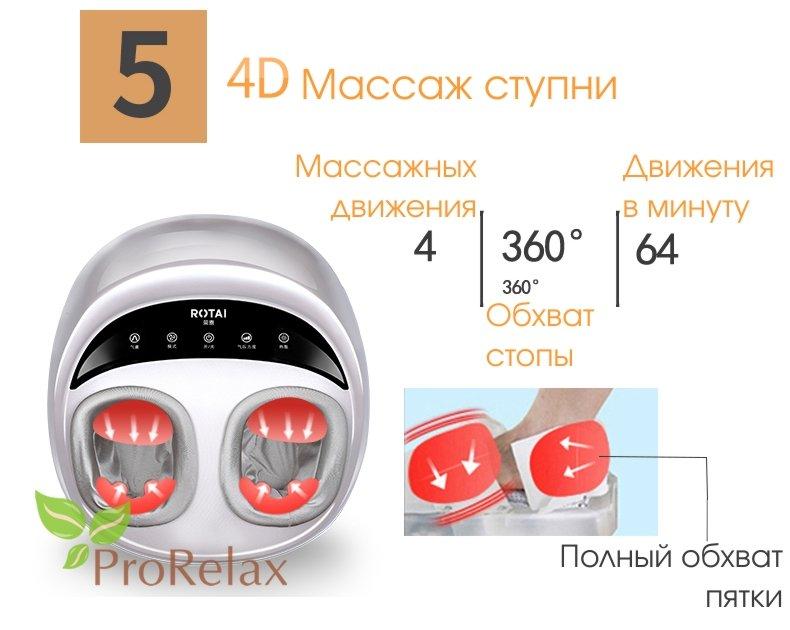 аппарат для массажа ног JY 508 функции