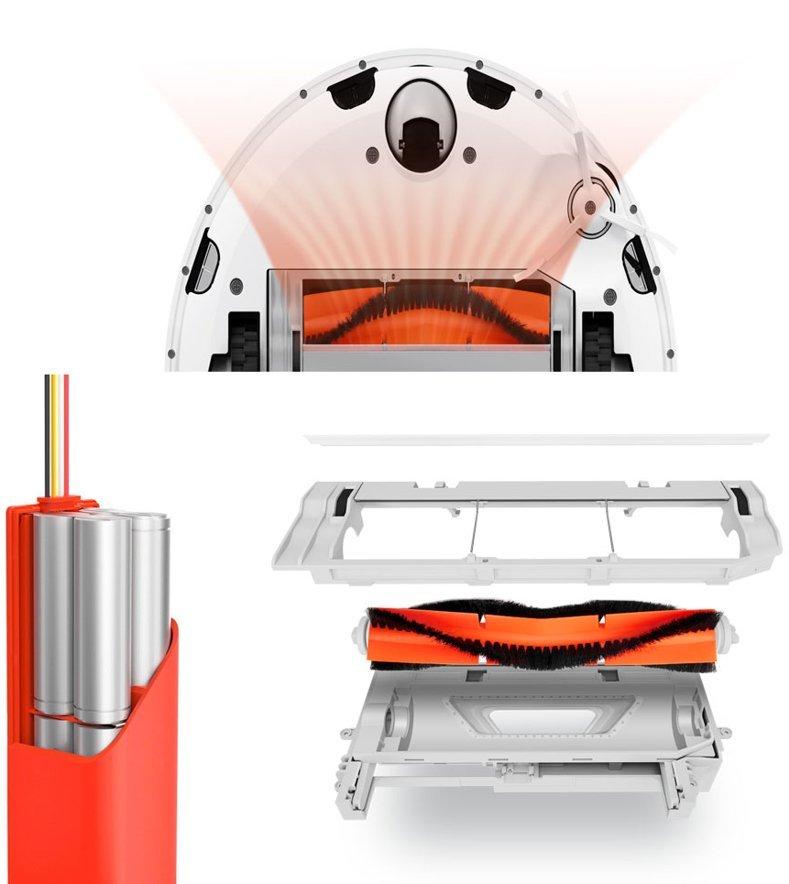 Робот-пылесос Mijia Robot xiaomi характеристики