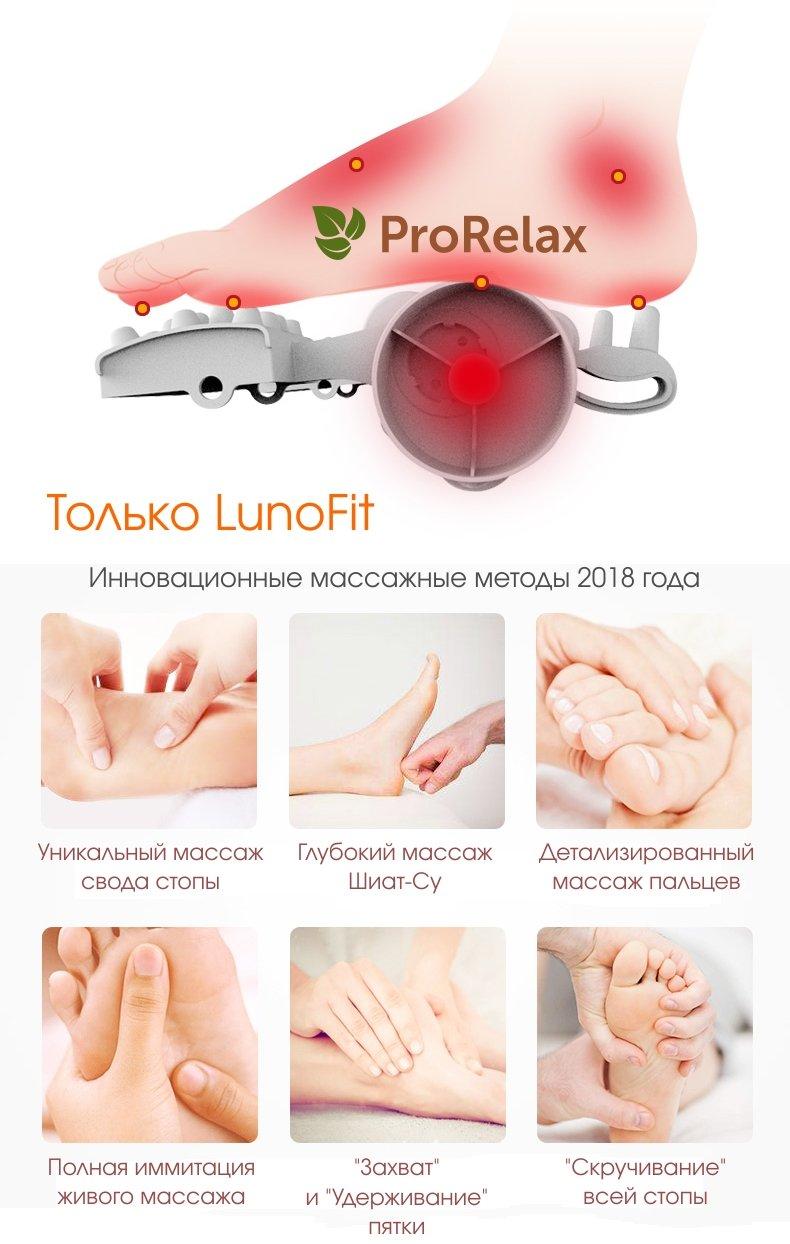 Массажер lunofit описание массажа