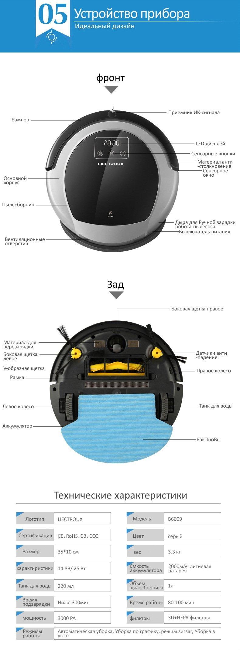 устройство роботы пылесоса
